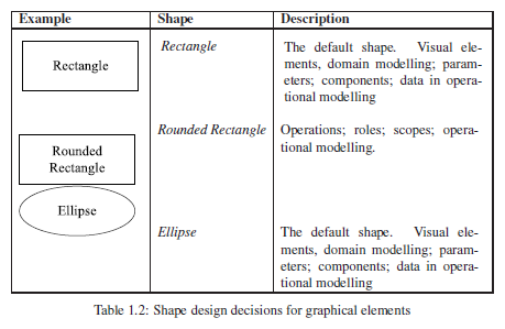 Aligning Images in Tables in Latex | jevon org