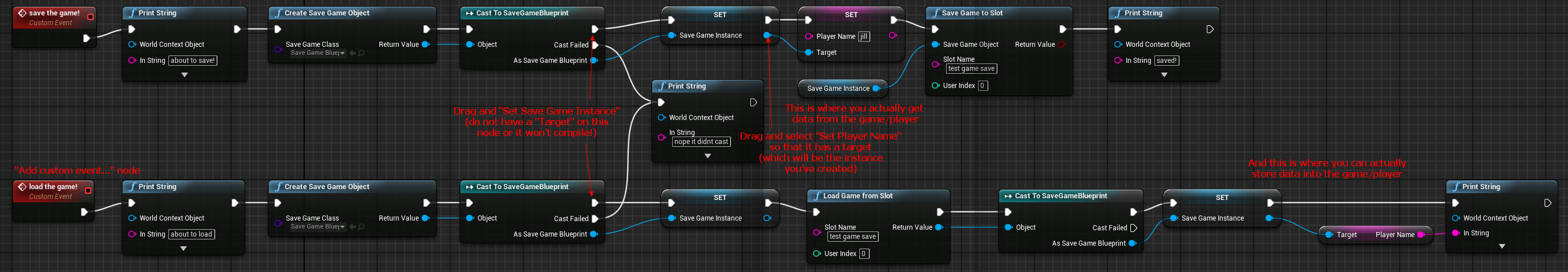Jevon online saving and loading ue4 data with blueprints triggering custom events within other blueprints from an existing blueprint because you wont have access to the keyinputs from the mysavegame blueprint malvernweather Gallery